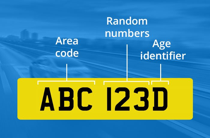 UK number plate suffix system