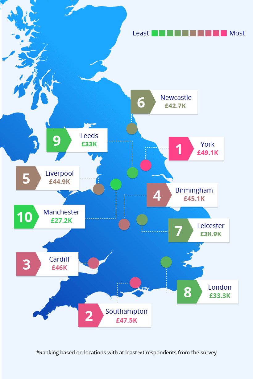 UK map showing who spends the most on renovations