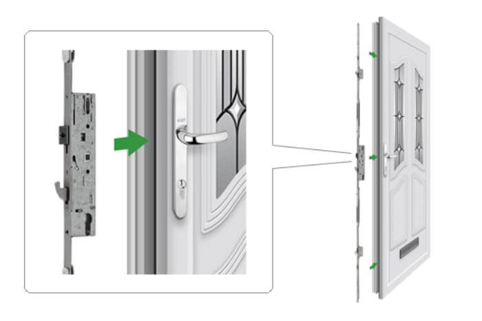 Illustration showing a multi-point locking door system