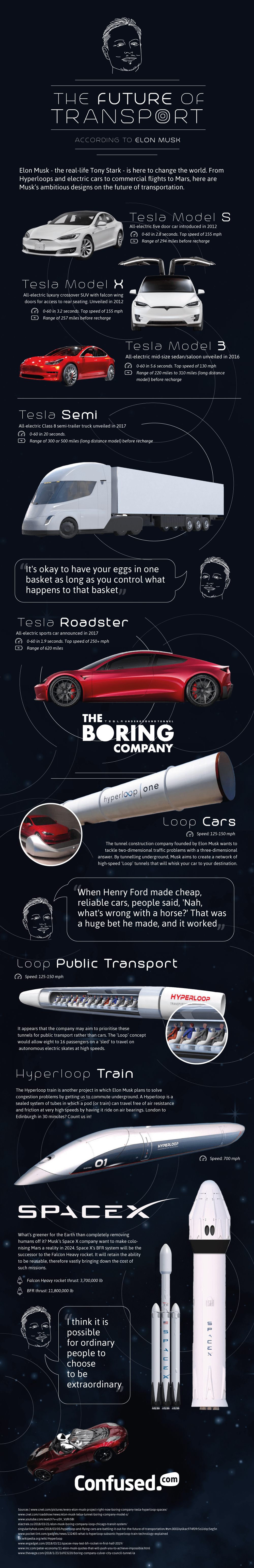The Future of Transport According to Elon Musk