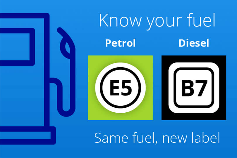 Graphic showing new labels for petrol (E5) and Diesel (B7) pumps