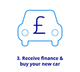 Receive finance and buy your new car