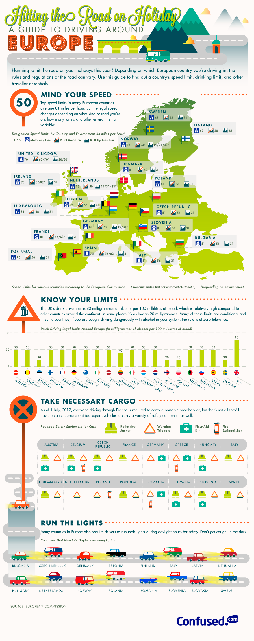 Drink driving in Europe infographic